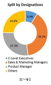 Primary Interview Splits flavour capsule cigarette market designations