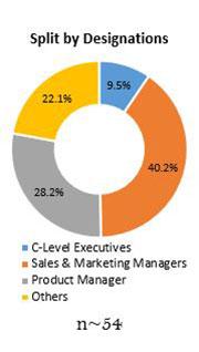Primary Interview Splits global ibc rental business market designations