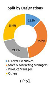 Primary Interview Splits global odour control system market designations