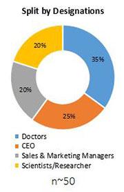 Primary Interview Splits home healthcare market designation