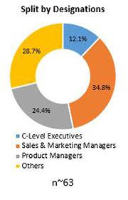 Primary Interview Splits metallized paper market designations