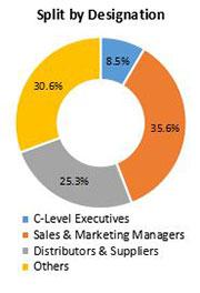 Primary Interview Splits public cloud application services market designation